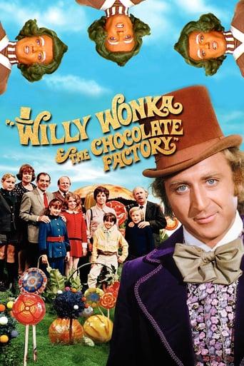 Willy Wonka ve Çikolata Fabrikası